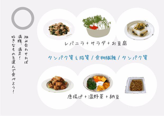 炭水化物抜きコンビニダイエット