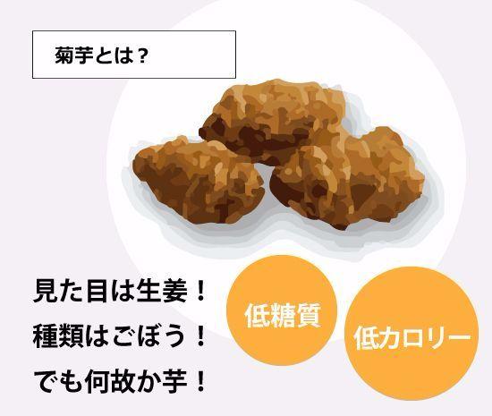菊芋とは?