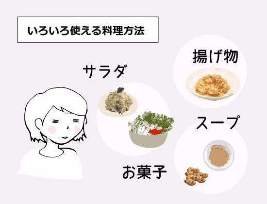 菊芋食べ方