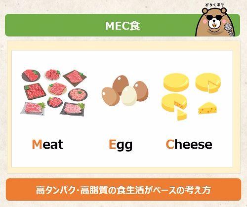 mec食とは