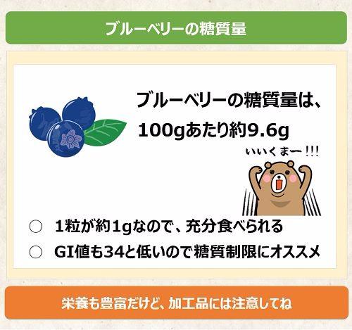 bberrytoshitsu
