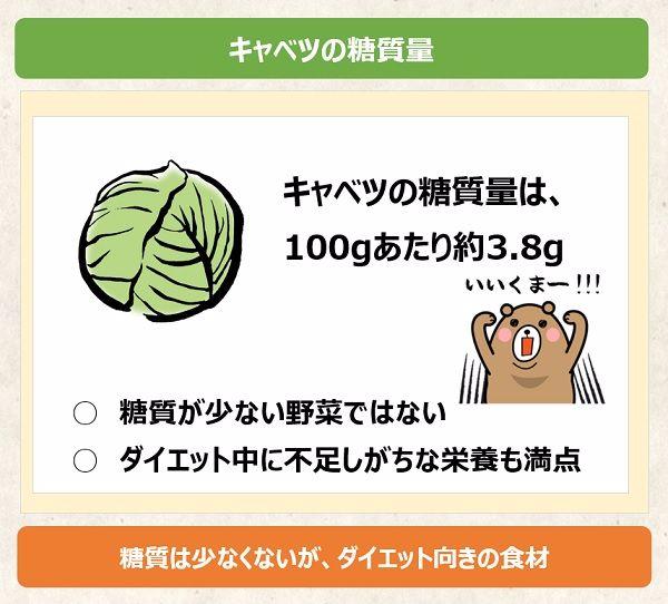 kyabetsu-toshitsu